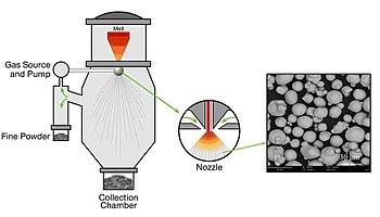 معرفی تکنولوژی گرانوله کردن مذاب فلزات  Granshot